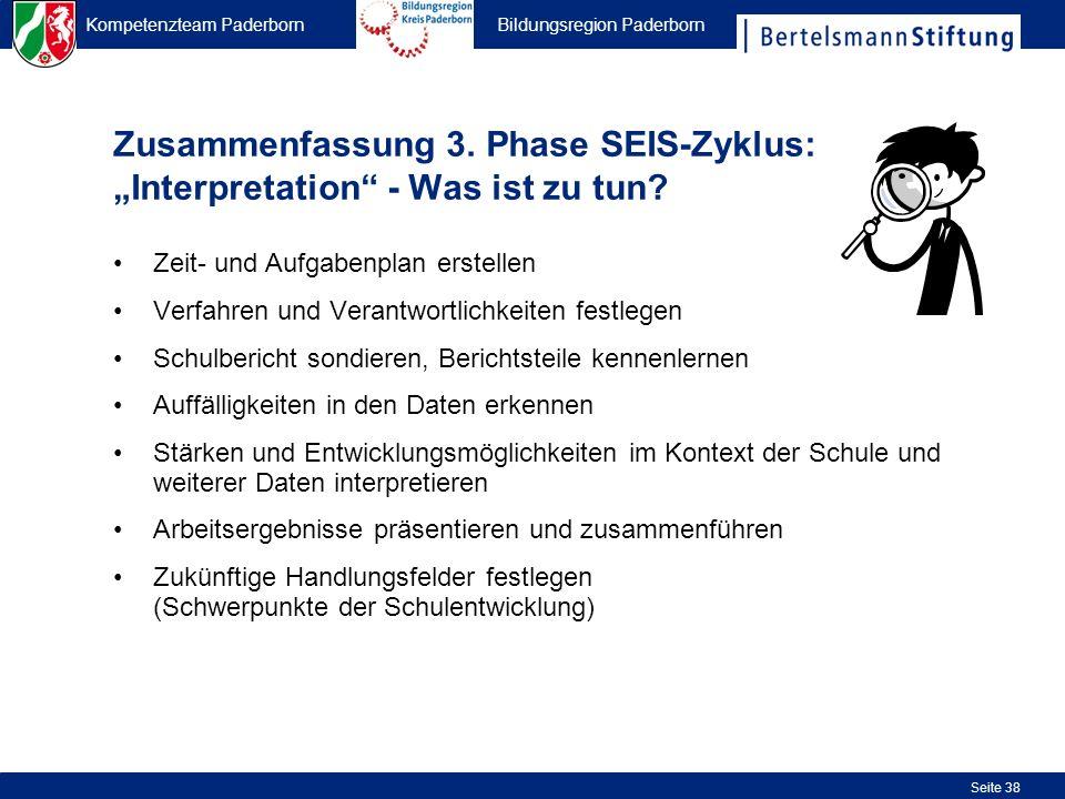 Kompetenzteam Paderborn Bildungsregion Paderborn Seite 38 Zusammenfassung 3. Phase SEIS-Zyklus: Interpretation - Was ist zu tun? Zeit- und Aufgabenpla