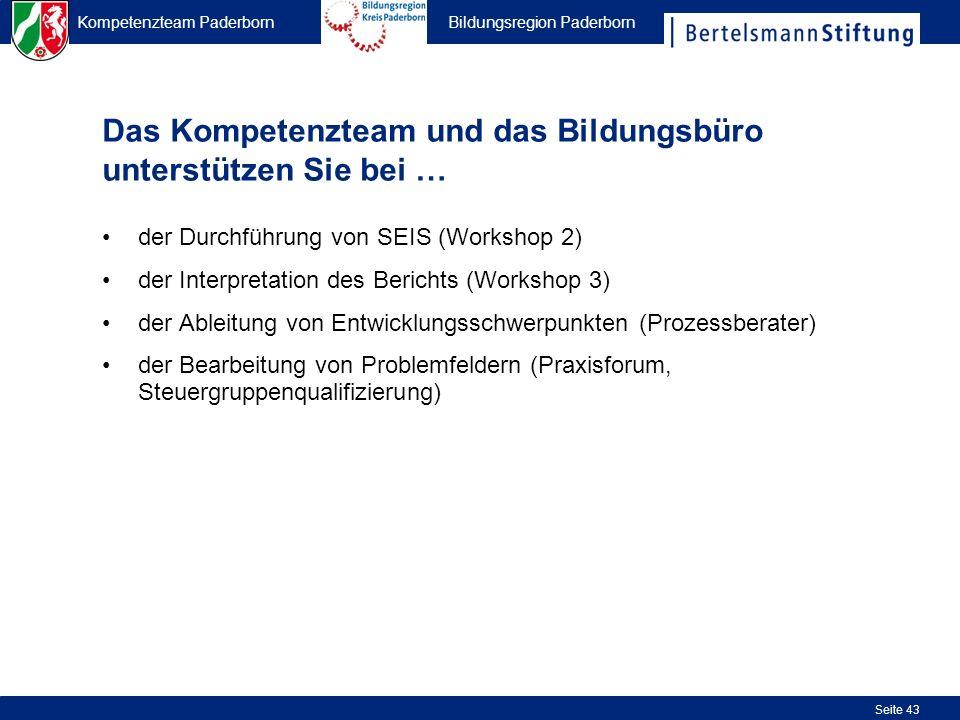 Kompetenzteam Paderborn Bildungsregion Paderborn Seite 43 Das Kompetenzteam und das Bildungsbüro unterstützen Sie bei … der Durchführung von SEIS (Wor