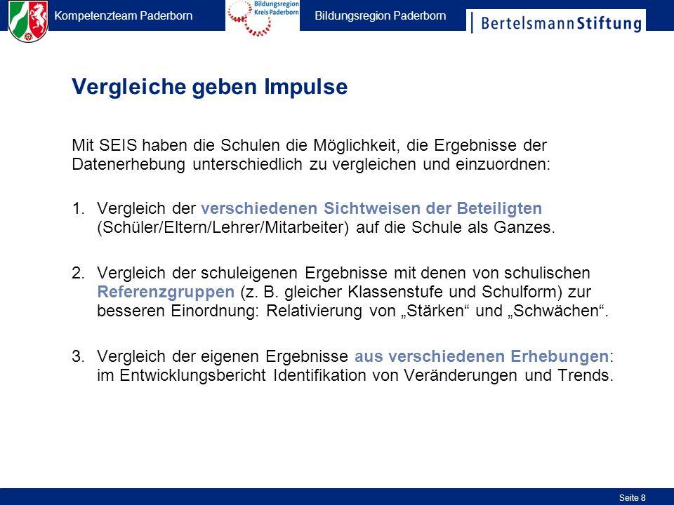 Kompetenzteam Paderborn Bildungsregion Paderborn Seite 8 Vergleiche geben Impulse 1.Vergleich der verschiedenen Sichtweisen der Beteiligten (Schüler/E