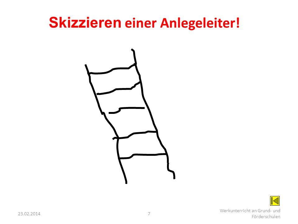 23.02.20147 Werkunterricht an Grund- und Förderschulen Skizzieren einer Anlegeleiter!