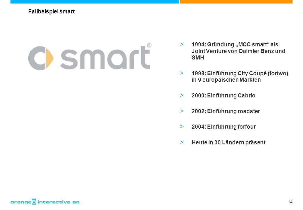14 > 1994: Gründung MCC smart als Joint Venture von Daimler Benz und SMH > 1998: Einführung City Coupé (fortwo) in 9 europäischen Märkten > 2000: Einf