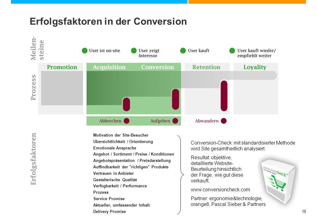 18 Erfolgsfaktoren in der Conversion Conversion-Check: mit standardisierter Methode wird Site gesamtheitlich analysiert. Resultat: objektive, detailli