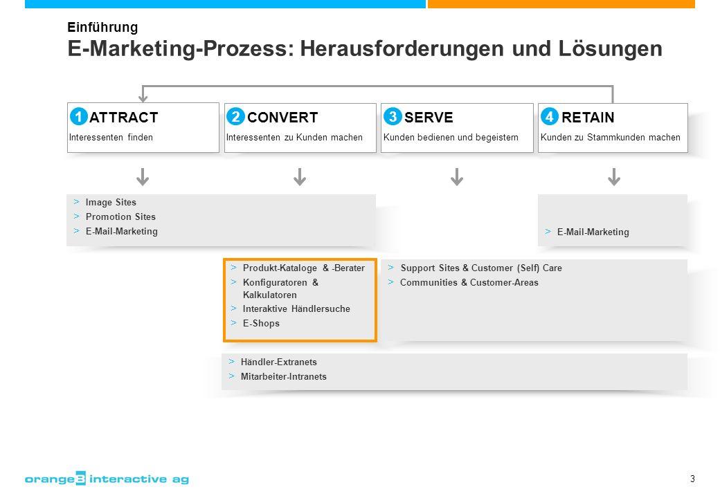 3 ATTRACT Interessenten finden 1 E-Marketing-Prozess: Herausforderungen und Lösungen CONVERT Interessenten zu Kunden machen SERVE Kunden bedienen und