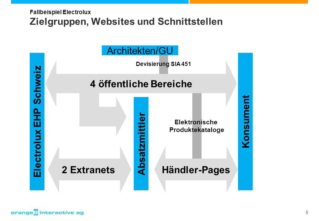 5 Zielgruppen, Websites und Schnittstellen Fallbeispiel Electrolux Elektronische Produktekataloge Devisierung SIA 451 Electrolux EHP Schweiz Absatzmit