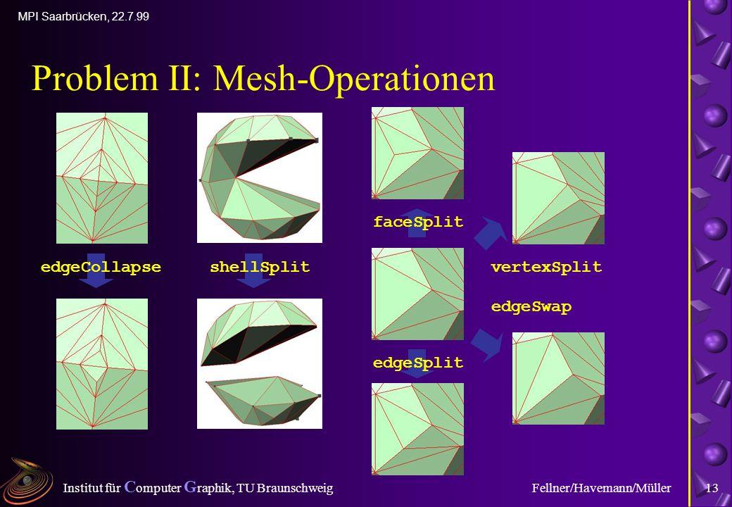 Institut für C omputer G raphik, TU Braunschweig MPI Saarbrücken, 22.7.99 Fellner/Havemann/Müller13 Problem II: Mesh-Operationen faceSplit edgeSplit vertexSplit edgeSwap edgeCollapseshellSplit