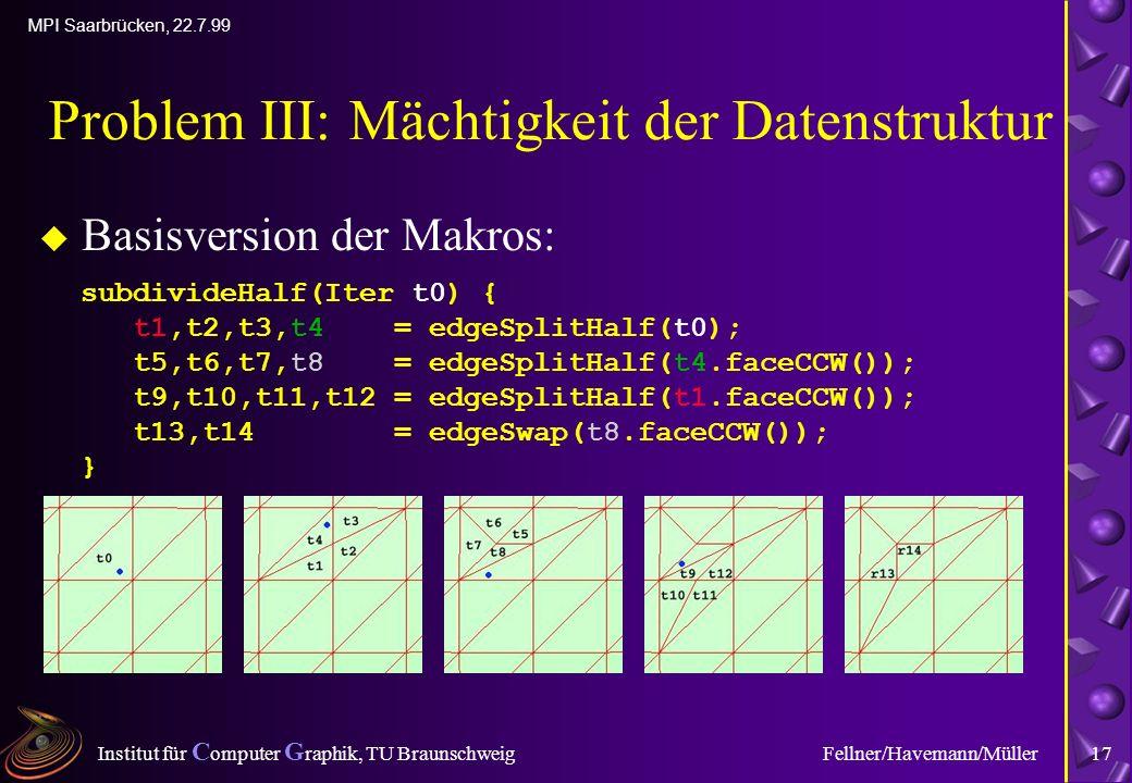 Institut für C omputer G raphik, TU Braunschweig MPI Saarbrücken, 22.7.99 Fellner/Havemann/Müller17 Problem III: Mächtigkeit der Datenstruktur u Basisversion der Makros: subdivideHalf(Iter t0) { t1,t2,t3,t4 = edgeSplitHalf(t0); t5,t6,t7,t8 = edgeSplitHalf(t4.faceCCW()); t9,t10,t11,t12 = edgeSplitHalf(t1.faceCCW()); t13,t14 = edgeSwap(t8.faceCCW()); }