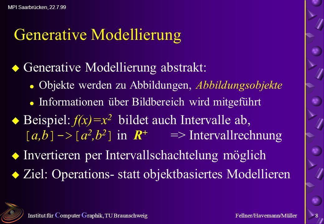 Institut für C omputer G raphik, TU Braunschweig MPI Saarbrücken, 22.7.99 Fellner/Havemann/Müller8 Generative Modellierung u Generative Modellierung abstrakt: l Objekte werden zu Abbildungen, Abbildungsobjekte l Informationen über Bildbereich wird mitgeführt Beispiel: f(x)=x 2 bildet auch Intervalle ab, [ a,b ]->[ a 2,b 2 ] in R + => Intervallrechnung u Invertieren per Intervallschachtelung möglich u Ziel: Operations- statt objektbasiertes Modellieren