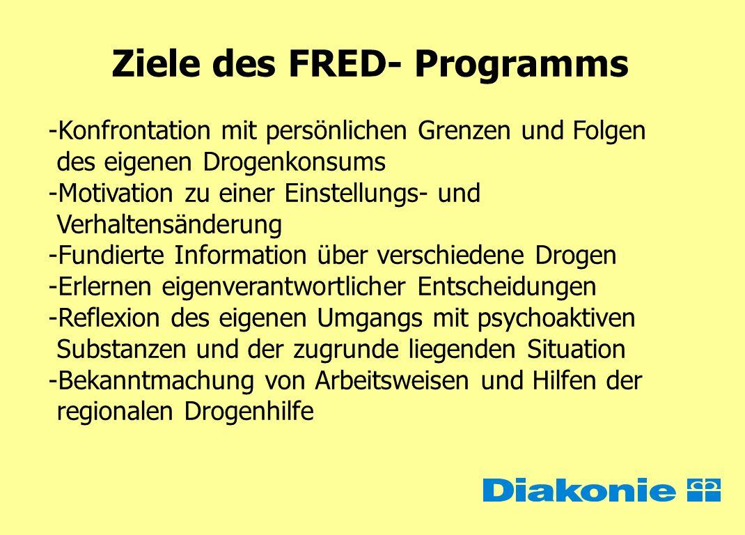 Ziele des FRED- Programms - -Konfrontation mit persönlichen Grenzen und Folgen des eigenen Drogenkonsums - -Motivation zu einer Einstellungs- und Verh