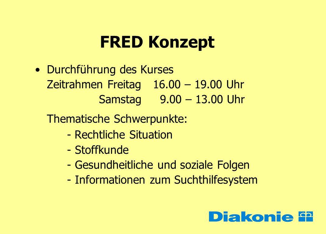 Durchführung des Kurses Zeitrahmen Freitag 16.00 – 19.00 Uhr Samstag 9.00 – 13.00 Uhr Thematische Schwerpunkte: - Rechtliche Situation -Stoffkunde -Ge