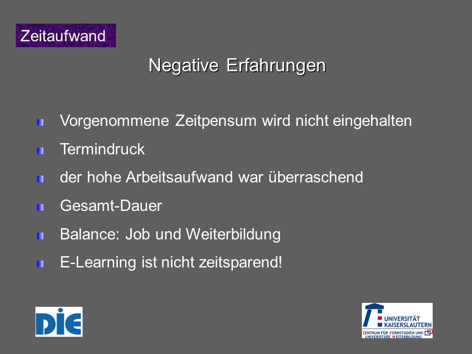 Zeitaufwand Negative Erfahrungen Vorgenommene Zeitpensum wird nicht eingehalten Termindruck der hohe Arbeitsaufwand war überraschend Gesamt-Dauer Balance: Job und Weiterbildung E-Learning ist nicht zeitsparend!