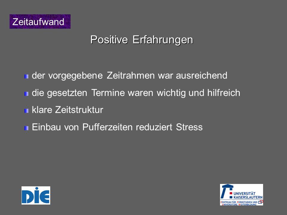 Zeitaufwand Positive Erfahrungen der vorgegebene Zeitrahmen war ausreichend die gesetzten Termine waren wichtig und hilfreich klare Zeitstruktur Einbau von Pufferzeiten reduziert Stress