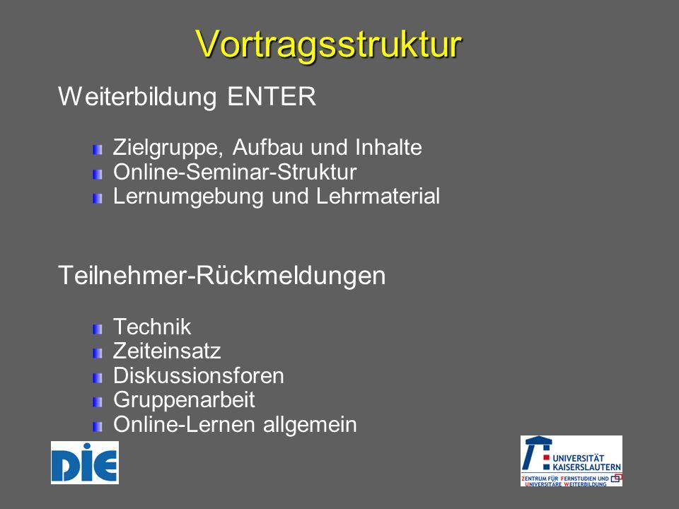 Vortragsstruktur Weiterbildung ENTER Zielgruppe, Aufbau und Inhalte Online-Seminar-Struktur Lernumgebung und Lehrmaterial Teilnehmer-Rückmeldungen Technik Zeiteinsatz Diskussionsforen Gruppenarbeit Online-Lernen allgemein