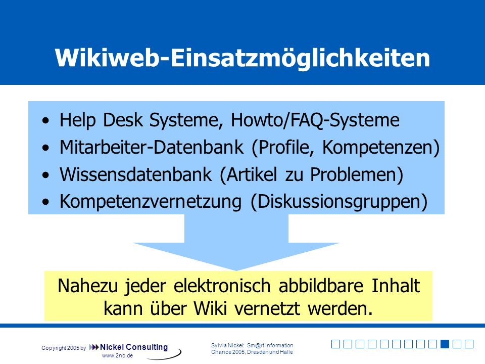 Copyright 2005 by Nickel Consulting Sylvia Nickel: Sm@rt Information Chance 2005, Dresden und Halle www.2nc.de Wikiweb-Einsatzmöglichkeiten Help Desk