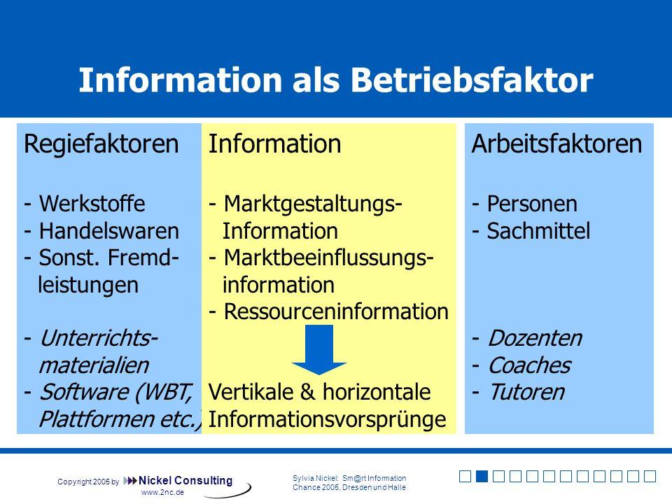 Copyright 2005 by Nickel Consulting Sylvia Nickel: Sm@rt Information Chance 2005, Dresden und Halle www.2nc.de Vom Datum zur Information...
