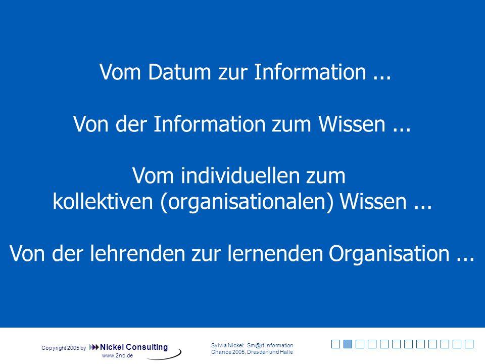 Copyright 2005 by Nickel Consulting Sylvia Nickel: Sm@rt Information Chance 2005, Dresden und Halle www.2nc.de Quelle: Sylvia Nickel: Desk Research, Berlin: Cornelsen 2004, S.
