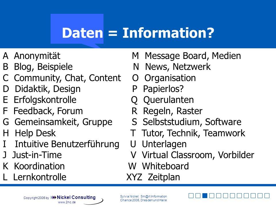 Copyright 2005 by Nickel Consulting Sylvia Nickel: Sm@rt Information Chance 2005, Dresden und Halle www.2nc.de Vermeiden Sie Datensammlungen.
