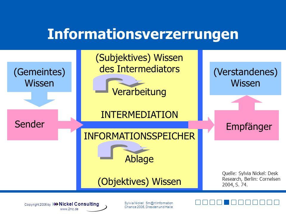 Copyright 2005 by Nickel Consulting Sylvia Nickel: Sm@rt Information Chance 2005, Dresden und Halle www.2nc.de Vermeiden Sie Intermediatoren.