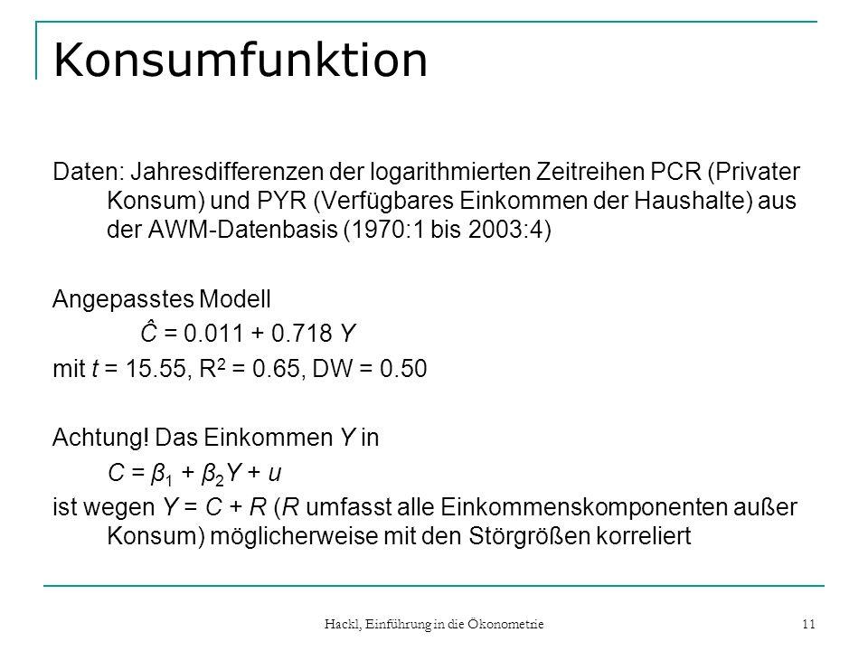 Hackl, Einführung in die Ökonometrie 11 Konsumfunktion Daten: Jahresdifferenzen der logarithmierten Zeitreihen PCR (Privater Konsum) und PYR (Verfügba