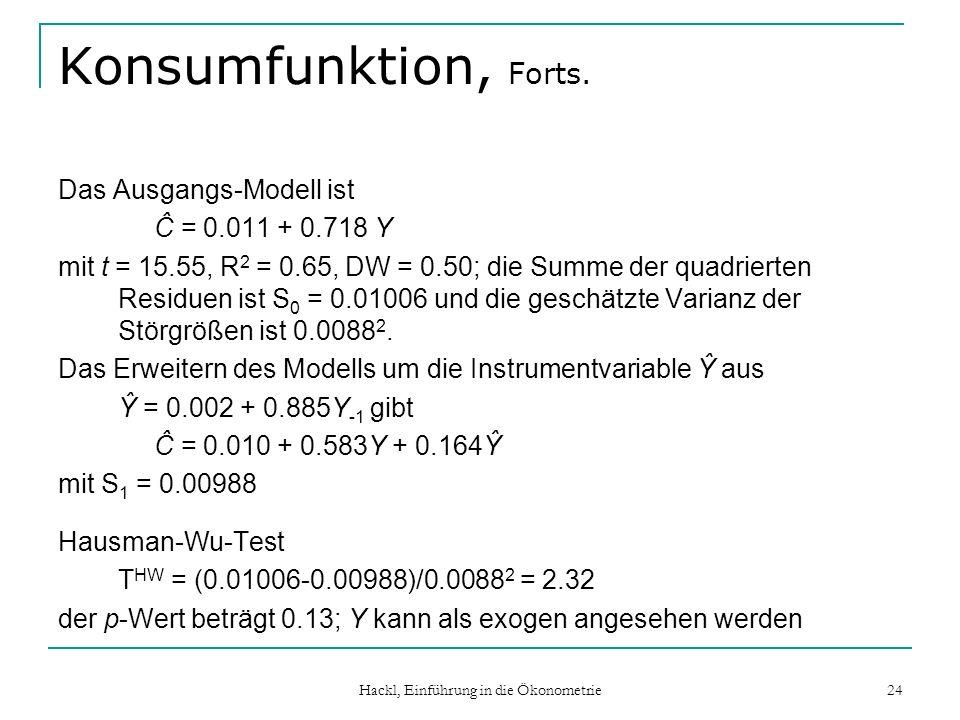 Hackl, Einführung in die Ökonometrie 24 Konsumfunktion, Forts. Das Ausgangs-Modell ist Ĉ = 0.011 + 0.718 Y mit t = 15.55, R 2 = 0.65, DW = 0.50; die S