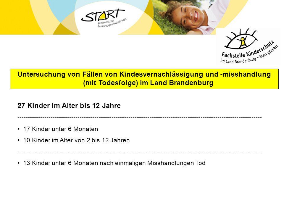 Untersuchung von Fällen von Kindesvernachlässigung und -misshandlung (mit Todesfolge) im Land Brandenburg 27 Kinder im Alter bis 12 Jahre ------------
