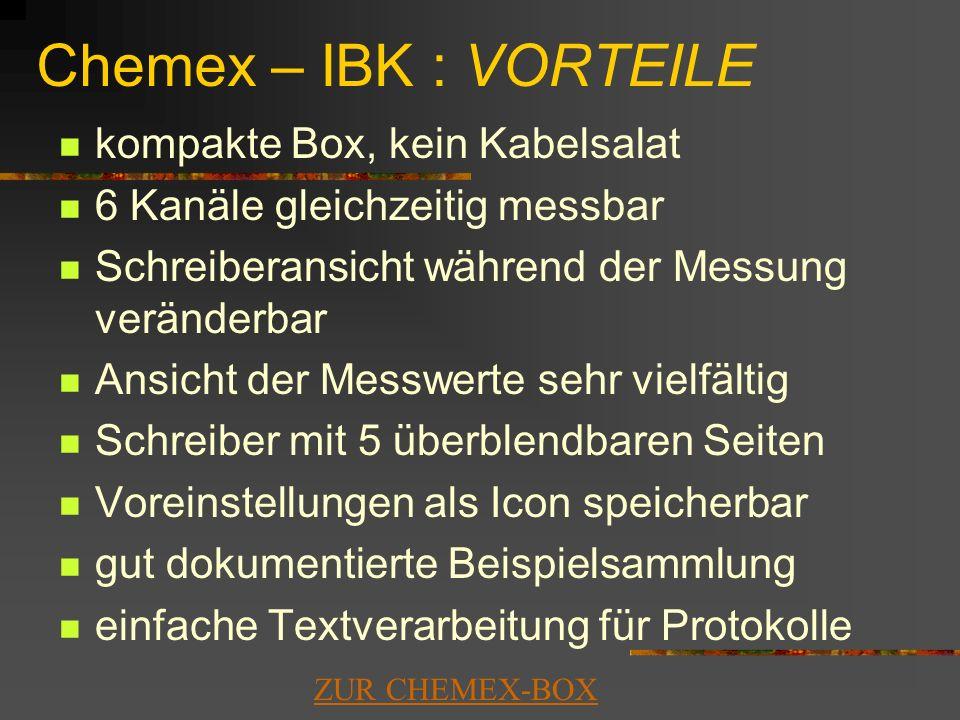Chemex – IBK : VORTEILE kompakte Box, kein Kabelsalat 6 Kanäle gleichzeitig messbar Schreiberansicht während der Messung veränderbar Ansicht der Messw