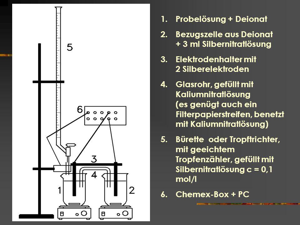 1.Probelösung + Deionat 2.Bezugszelle aus Deionat + 3 ml Silbernitratlösung 3.Elektrodenhalter mit 2 Silberelektroden 4.Glasrohr, gefüllt mit Kaliumni