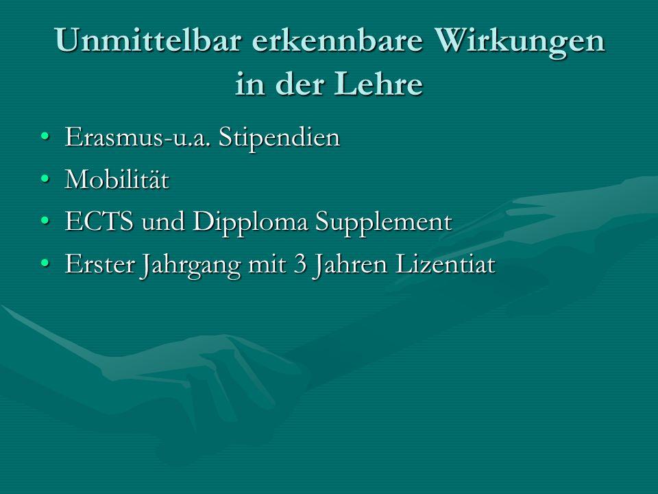Unmittelbar erkennbare Wirkungen in der Lehre Erasmus-u.a.