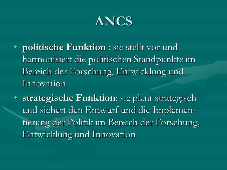 ANCS politische Funktion : sie stellt vor und harmonisiert die politischen Standpunkte im Bereich der Forschung, Entwicklung und Innovationpolitische Funktion : sie stellt vor und harmonisiert die politischen Standpunkte im Bereich der Forschung, Entwicklung und Innovation strategische Funktion: sie plant strategisch und sichert den Entwurf und die Implemen- tierung der Politik im Bereich der Forschung, Entwicklung und Innovationstrategische Funktion: sie plant strategisch und sichert den Entwurf und die Implemen- tierung der Politik im Bereich der Forschung, Entwicklung und Innovation