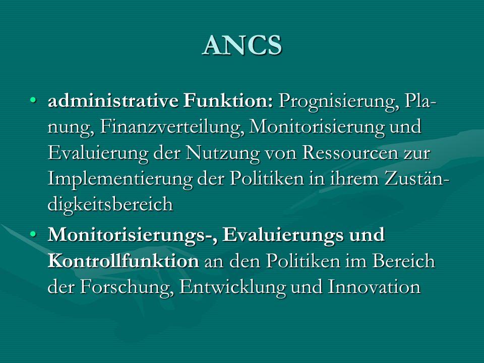 ANCS administrative Funktion: Prognisierung, Pla- nung, Finanzverteilung, Monitorisierung und Evaluierung der Nutzung von Ressourcen zur Implementierung der Politiken in ihrem Zustän- digkeitsbereichadministrative Funktion: Prognisierung, Pla- nung, Finanzverteilung, Monitorisierung und Evaluierung der Nutzung von Ressourcen zur Implementierung der Politiken in ihrem Zustän- digkeitsbereich Monitorisierungs-, Evaluierungs und Kontrollfunktion an den Politiken im Bereich der Forschung, Entwicklung und InnovationMonitorisierungs-, Evaluierungs und Kontrollfunktion an den Politiken im Bereich der Forschung, Entwicklung und Innovation