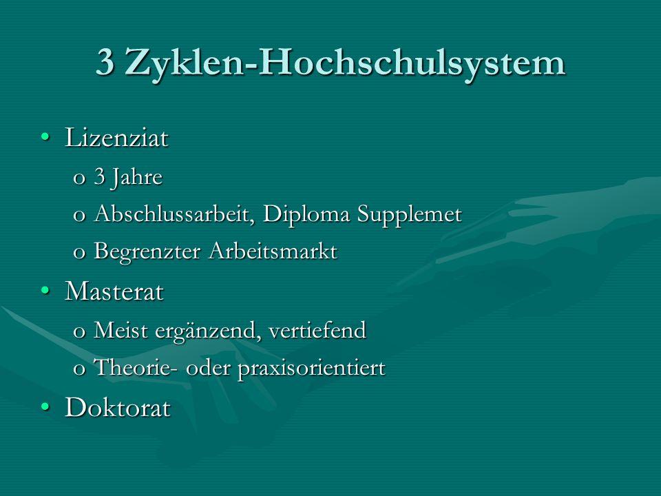3 Zyklen-Hochschulsystem LizenziatLizenziat o3 Jahre oAbschlussarbeit, Diploma Supplemet oBegrenzter Arbeitsmarkt MasteratMasterat oMeist ergänzend, vertiefend oTheorie- oder praxisorientiert DoktoratDoktorat