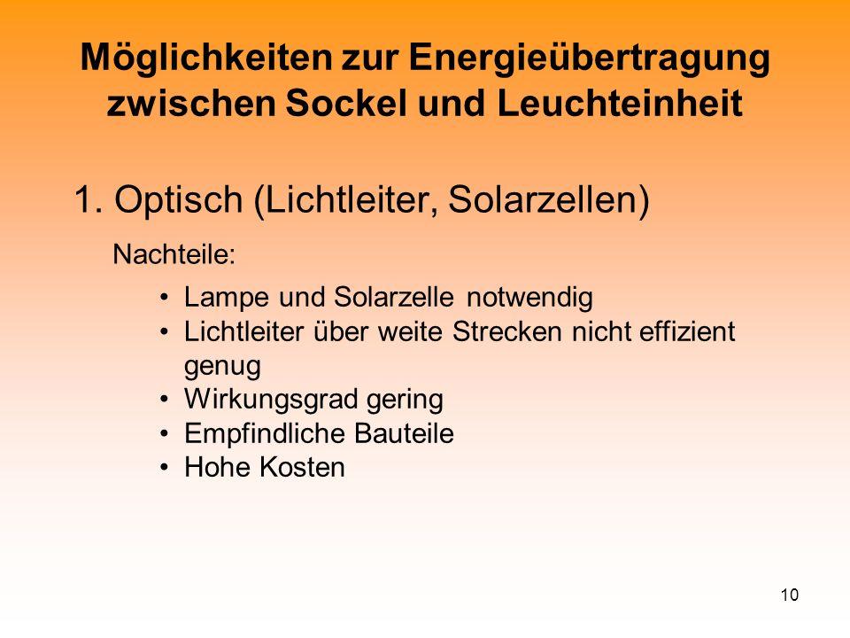 10 Möglichkeiten zur Energieübertragung zwischen Sockel und Leuchteinheit 1. Optisch (Lichtleiter, Solarzellen) Lampe und Solarzelle notwendig Lichtle