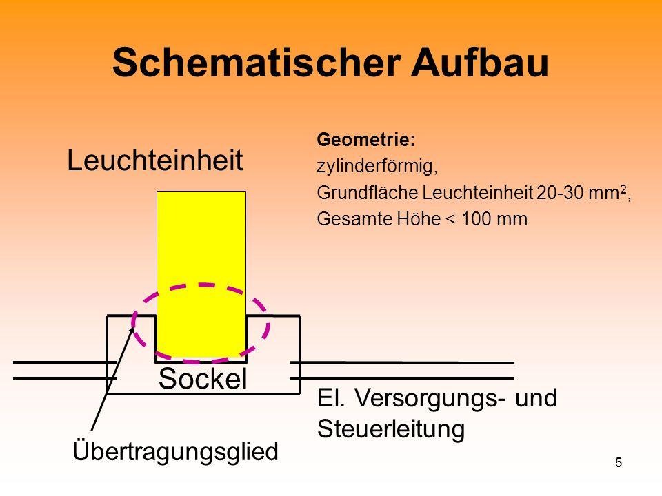 5 Schematischer Aufbau Leuchteinheit Sockel Geometrie: zylinderförmig, Grundfläche Leuchteinheit 20-30 mm 2, Gesamte Höhe < 100 mm Übertragungsglied E