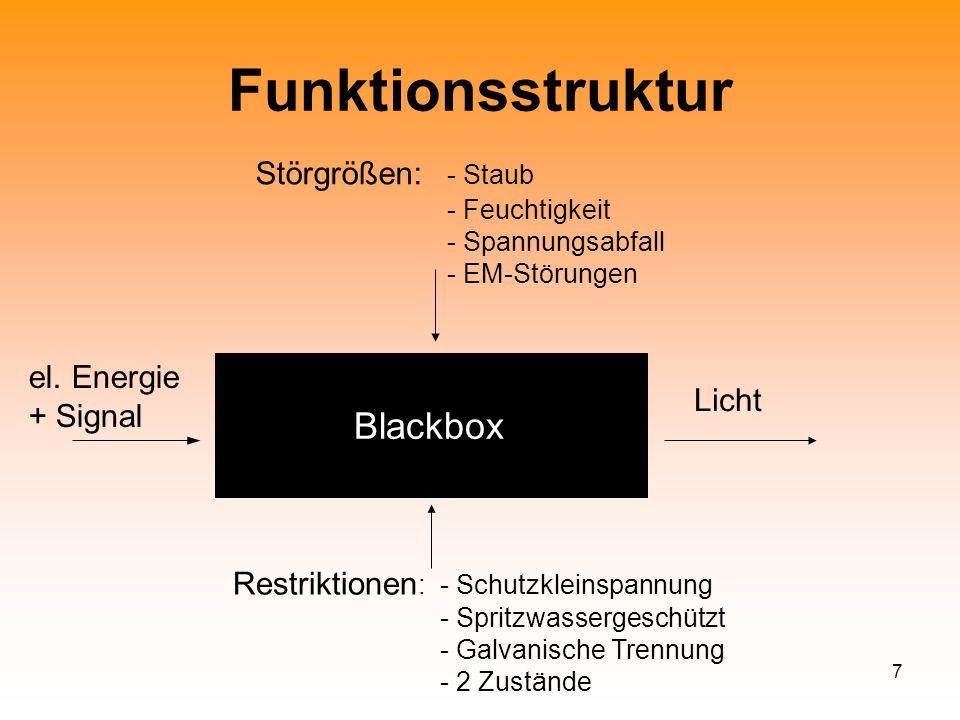 7 Funktionsstruktur Störgrößen: - Staub - Feuchtigkeit - Spannungsabfall - EM-Störungen el. Energie + Signal Restriktionen :- Schutzkleinspannung - Sp