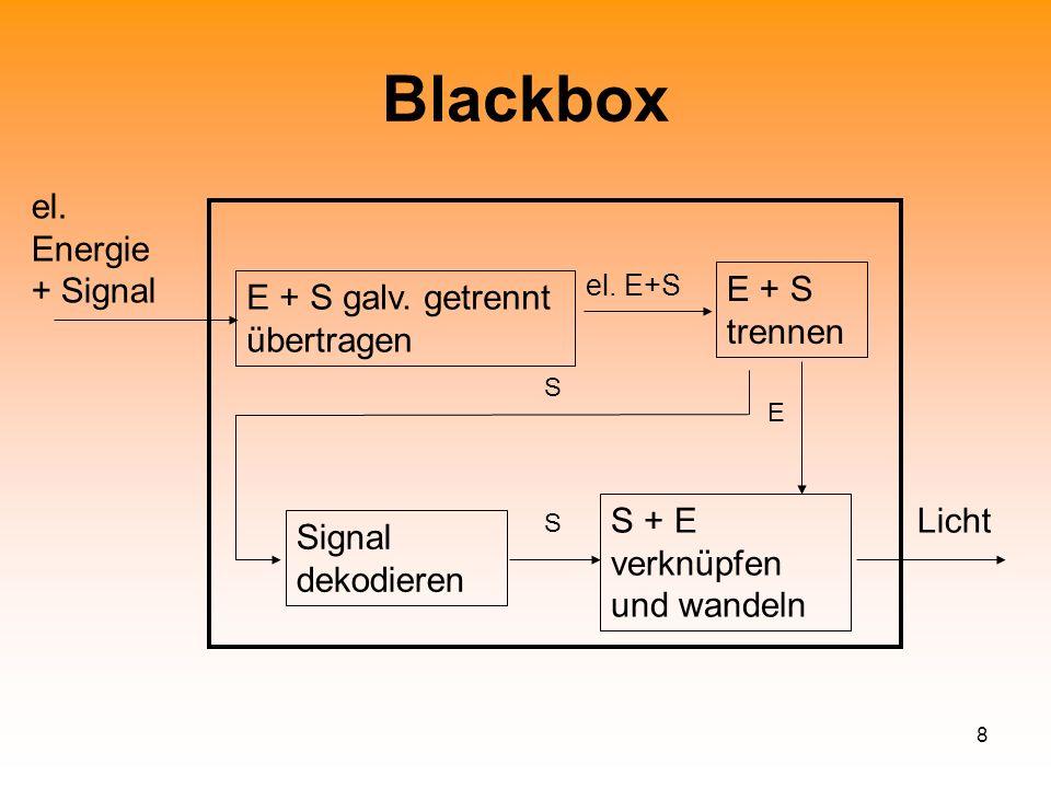 8 Blackbox el. Energie + Signal Signal dekodieren S + E verknüpfen und wandeln Licht S S E el. E+S E + S galv. getrennt übertragen E + S trennen