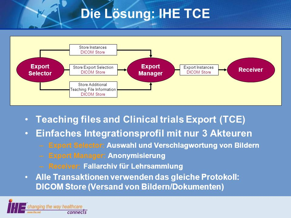 Die Lösung: IHE TCE Export Selector Export Manager Receiver Export Instances DICOM Store Store Instances DICOM Store Store Export Selection DICOM Stor