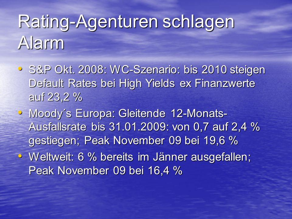 Rating-Agenturen schlagen Alarm S&P Okt. 2008: WC-Szenario: bis 2010 steigen Default Rates bei High Yields ex Finanzwerte auf 23,2 % S&P Okt. 2008: WC