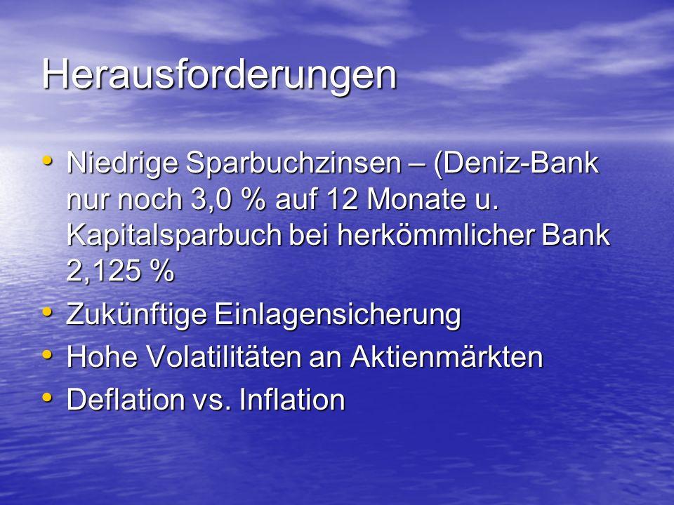 Herausforderungen Niedrige Sparbuchzinsen – (Deniz-Bank nur noch 3,0 % auf 12 Monate u. Kapitalsparbuch bei herkömmlicher Bank 2,125 % Niedrige Sparbu