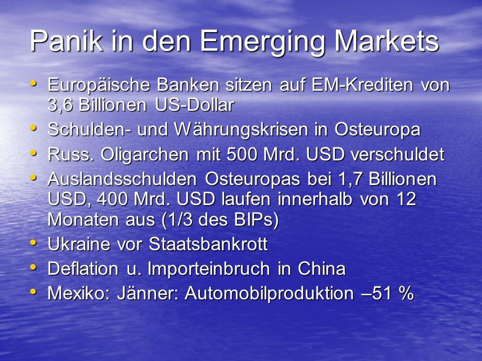 Panik in den Emerging Markets Europäische Banken sitzen auf EM-Krediten von 3,6 Billionen US-Dollar Europäische Banken sitzen auf EM-Krediten von 3,6