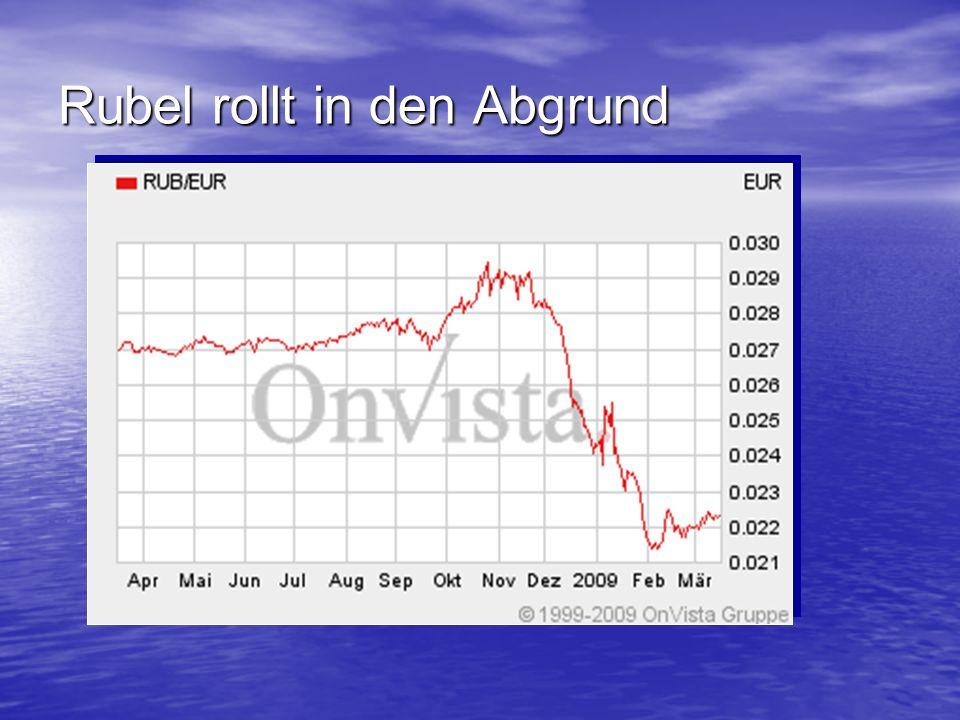 Rubel rollt in den Abgrund
