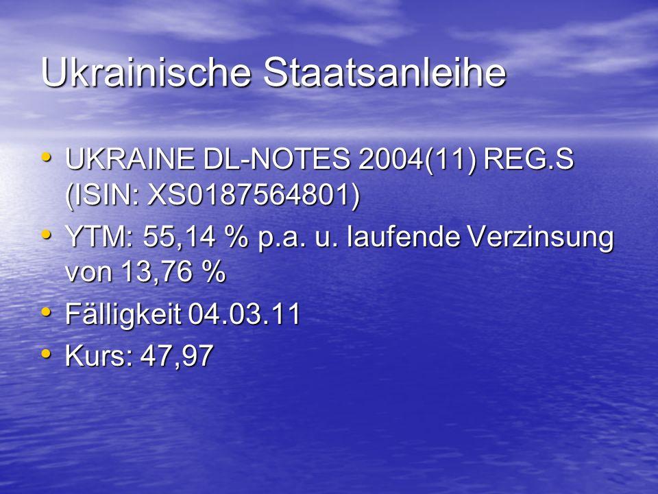 Ukrainische Staatsanleihe UKRAINE DL-NOTES 2004(11) REG.S (ISIN: XS0187564801) UKRAINE DL-NOTES 2004(11) REG.S (ISIN: XS0187564801) YTM: 55,14 % p.a.