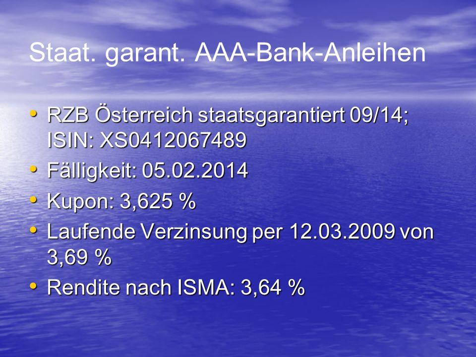 Staat. garant. AAA-Bank-Anleihen RZB Österreich staatsgarantiert 09/14; ISIN: XS0412067489 RZB Österreich staatsgarantiert 09/14; ISIN: XS0412067489 F