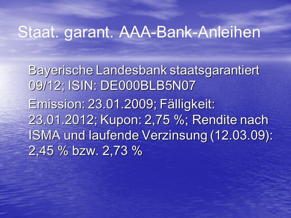 Staat. garant. AAA-Bank-Anleihen Bayerische Landesbank staatsgarantiert 09/12; ISIN: DE000BLB5N07 Bayerische Landesbank staatsgarantiert 09/12; ISIN: