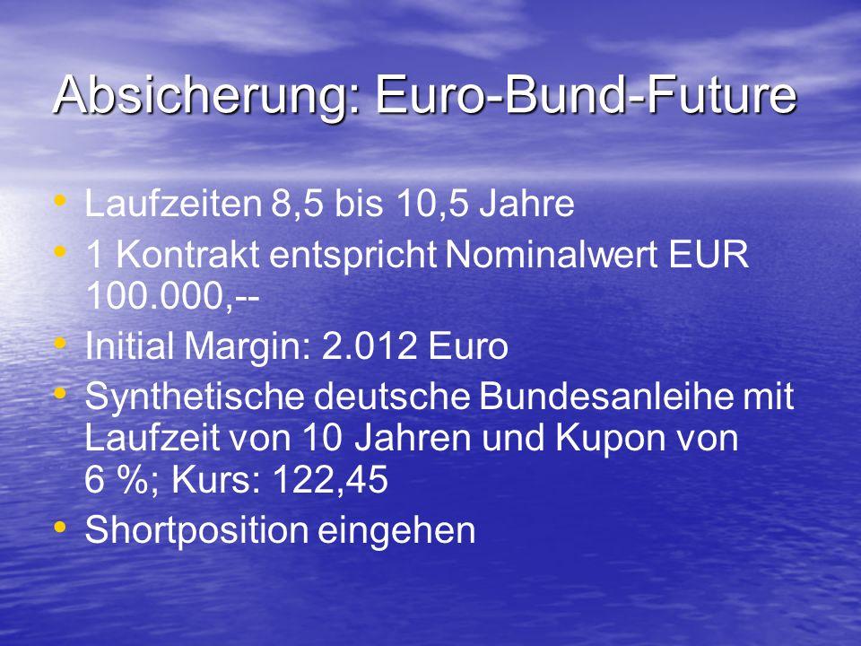 Absicherung: Euro-Bund-Future Laufzeiten 8,5 bis 10,5 Jahre 1 Kontrakt entspricht Nominalwert EUR 100.000,-- Initial Margin: 2.012 Euro Synthetische deutsche Bundesanleihe mit Laufzeit von 10 Jahren und Kupon von 6 %; Kurs: 122,45 Shortposition eingehen