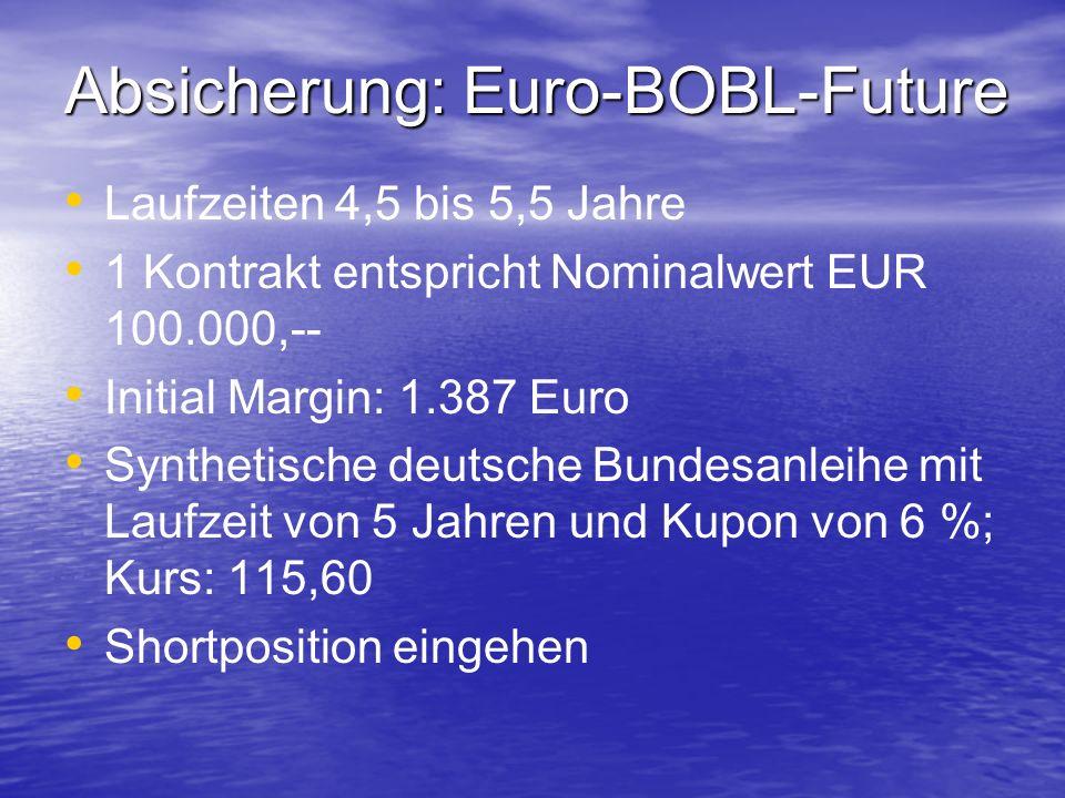 Absicherung: Euro-BOBL-Future Laufzeiten 4,5 bis 5,5 Jahre 1 Kontrakt entspricht Nominalwert EUR 100.000,-- Initial Margin: 1.387 Euro Synthetische de