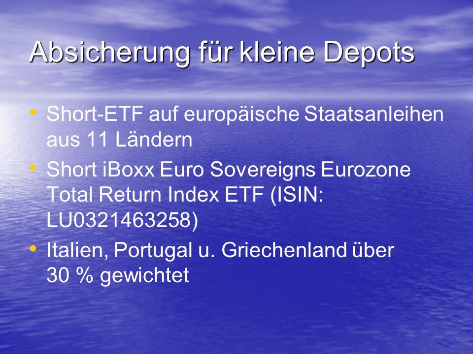 Absicherung für kleine Depots Short-ETF auf europäische Staatsanleihen aus 11 Ländern Short iBoxx Euro Sovereigns Eurozone Total Return Index ETF (ISI
