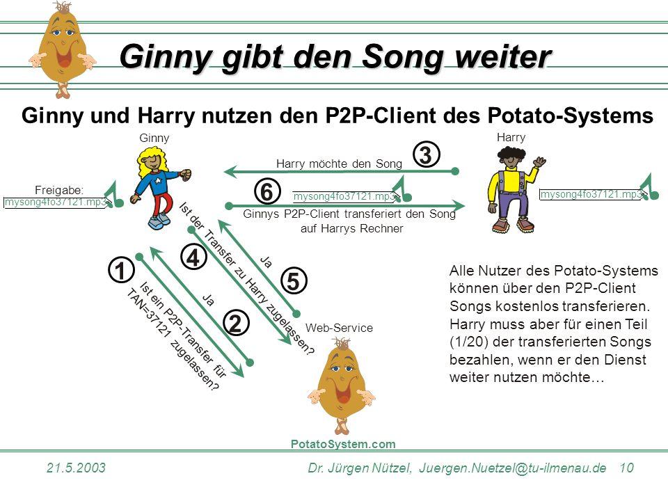21.5.2003Dr. Jürgen Nützel, Juergen.Nuetzel@tu-ilmenau.de 10 Ginny gibt den Song weiter Ginny und Harry nutzen den P2P-Client des Potato-Systems Potat