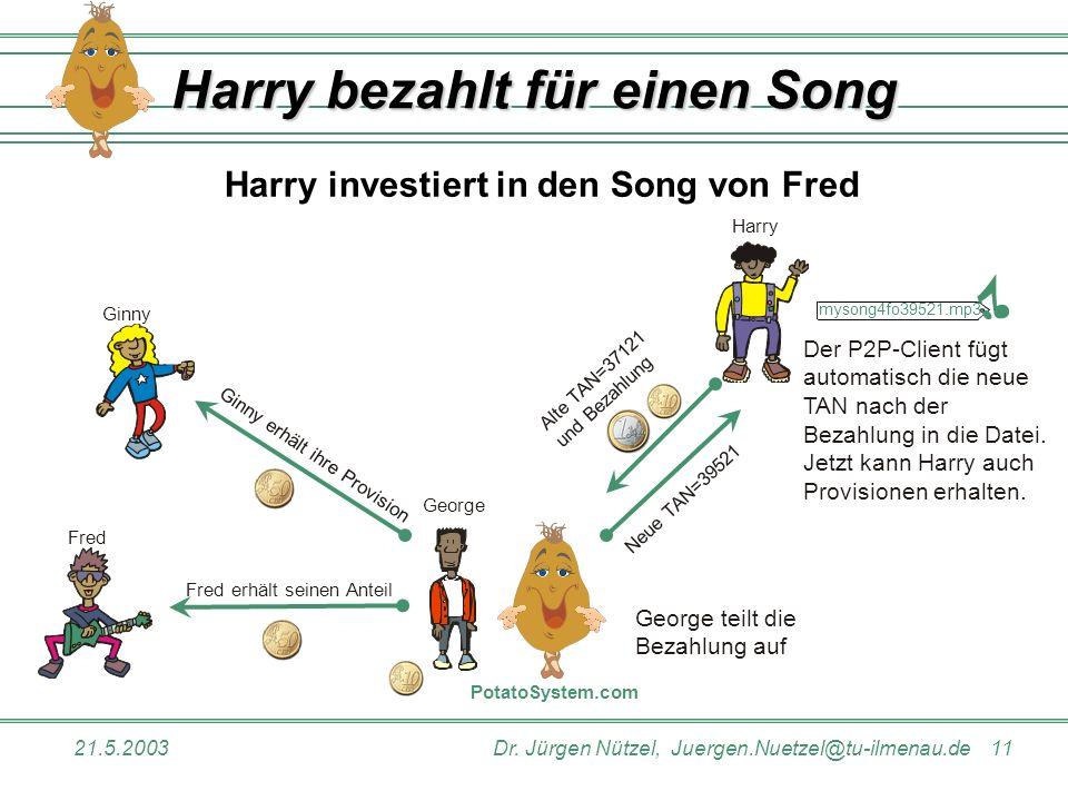 21.5.2003Dr. Jürgen Nützel, Juergen.Nuetzel@tu-ilmenau.de 11 Harry bezahlt für einen Song Harry investiert in den Song von Fred Fred Ginny Harry myson