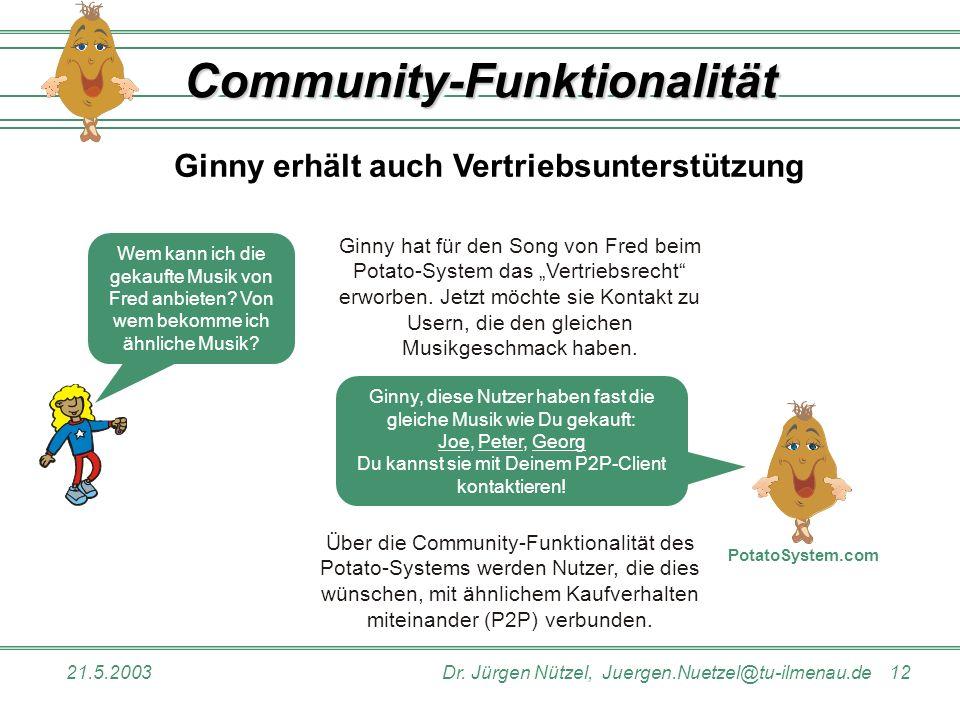 21.5.2003Dr. Jürgen Nützel, Juergen.Nuetzel@tu-ilmenau.de 12 Community-FunktionalitätCommunity-Funktionalität Wem kann ich die gekaufte Musik von Fred