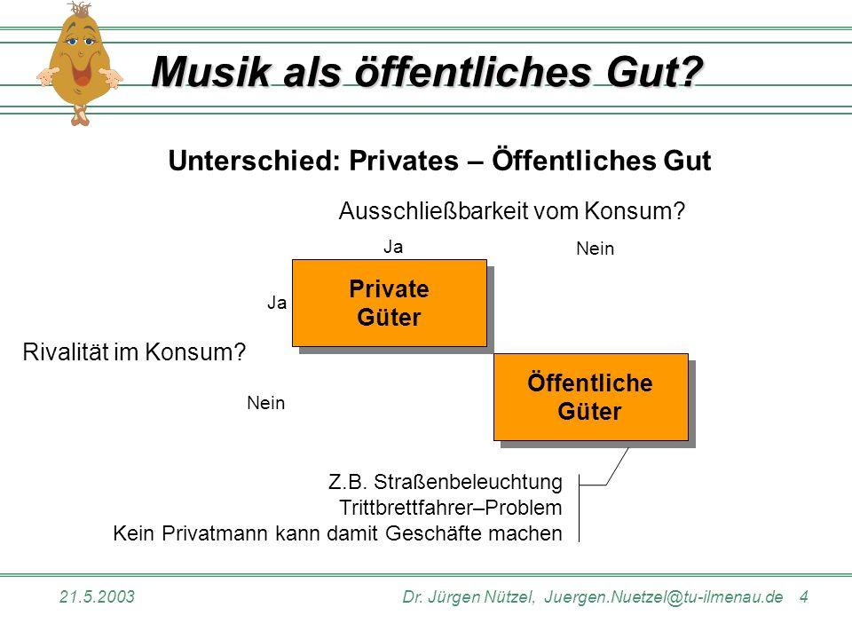 21.5.2003Dr. Jürgen Nützel, Juergen.Nuetzel@tu-ilmenau.de 4 Musik als öffentliches Gut? Unterschied: Privates – Öffentliches Gut Private Güter Private
