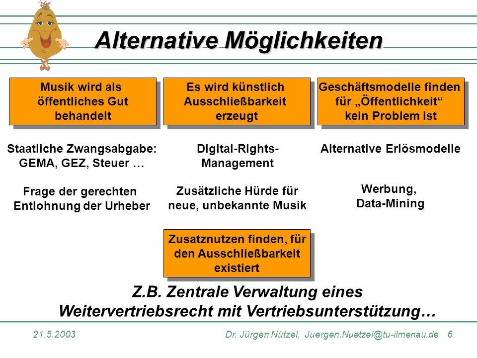 21.5.2003Dr. Jürgen Nützel, Juergen.Nuetzel@tu-ilmenau.de 6 Alternative Möglichkeiten Musik wird als öffentliches Gut behandelt Musik wird als öffentl